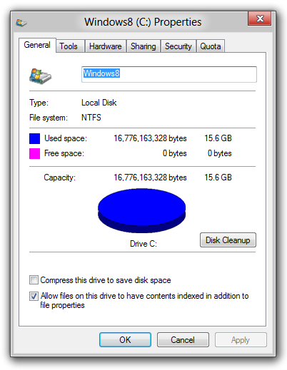 Properties of a Full Disk